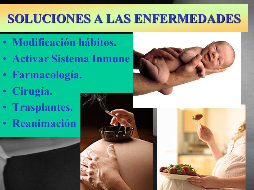 Modificación hábitos. Activar Sistema Inmune Farmacología. Cirugía. Trasplantes. Reanimación SOLUCIONES A LAS ENFERMEDADES
