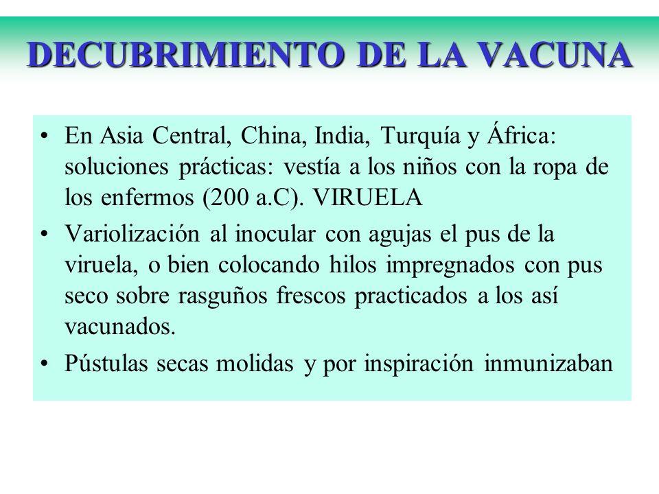DECUBRIMIENTO DE LA VACUNA En Asia Central, China, India, Turquía y África: soluciones prácticas: vestía a los niños con la ropa de los enfermos (200