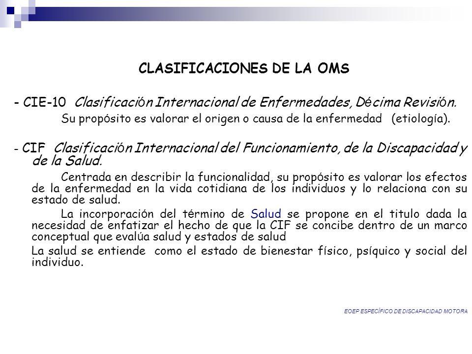 CLASIFICACIONES DE LA OMS - CIE-10 Clasificaci ó n Internacional de Enfermedades, D é cima Revisi ó n. Su prop ó sito es valorar el origen o causa de