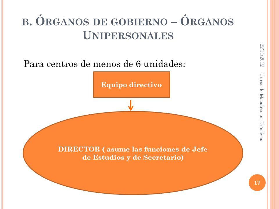 B. Ó RGANOS DE GOBIERNO – Ó RGANOS U NIPERSONALES Para centros de menos de 6 unidades: 22/11/2012 17 Curso de Maestros en Prácticas Equipo directivo D