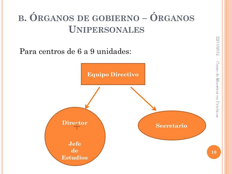 B. Ó RGANOS DE GOBIERNO – Ó RGANOS U NIPERSONALES Para centros de 6 a 9 unidades: 22/11/2012 18 Curso de Maestros en Prácticas Equipo Directivo Direct