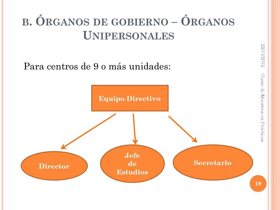 B. Ó RGANOS DE GOBIERNO – Ó RGANOS U NIPERSONALES Para centros de 9 o más unidades: 22/11/2012 19 Curso de Maestros en Prácticas Equipo Directivo Dire