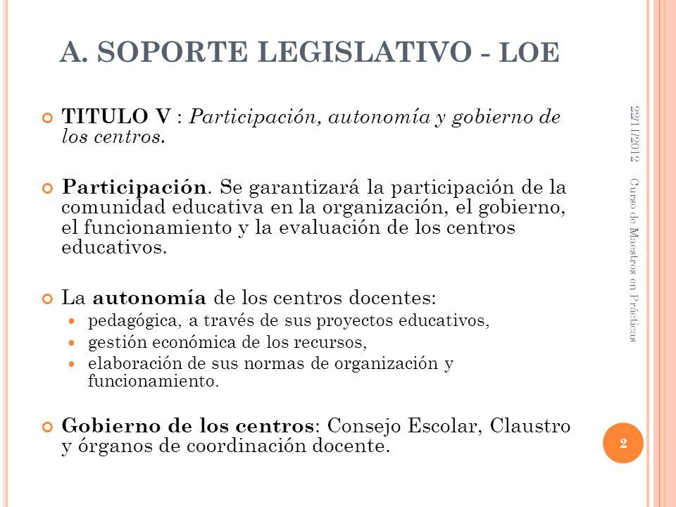 A. SOPORTE LEGISLATIVO - LOE TITULO V : Participación, autonomía y gobierno de los centros. Participación. Se garantizará la participación de la comun