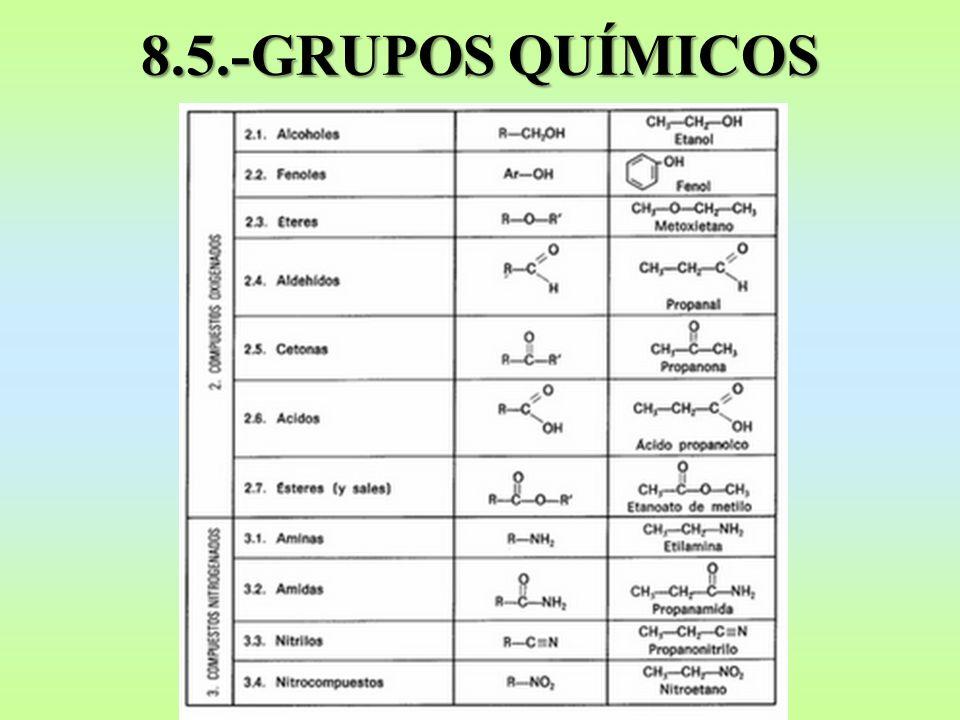 8.5.-GRUPOS QUÍMICOS