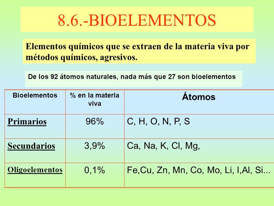 De los 92 átomos naturales, nada más que 27 son bioelementos 8.6.-BIOELEMENTOS Elementos químicos que se extraen de la materia viva por métodos químic