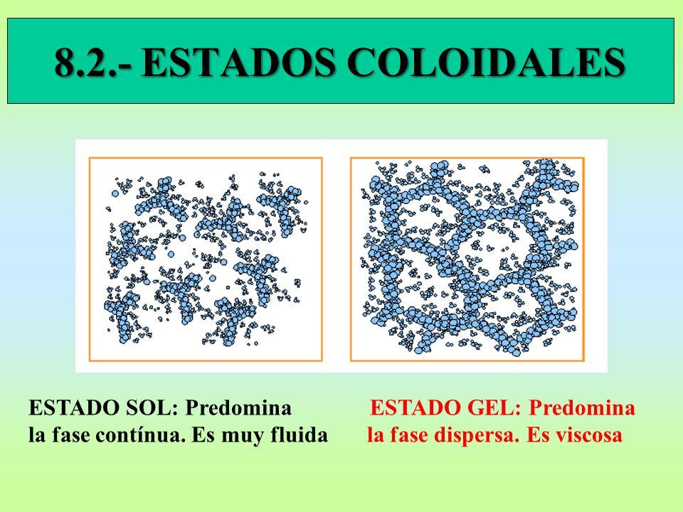 8.2.- ESTADOS COLOIDALES ESTADO SOL: PredominaESTADO GEL: Predomina la fase contínua. Es muy fluida la fase dispersa. Es viscosa