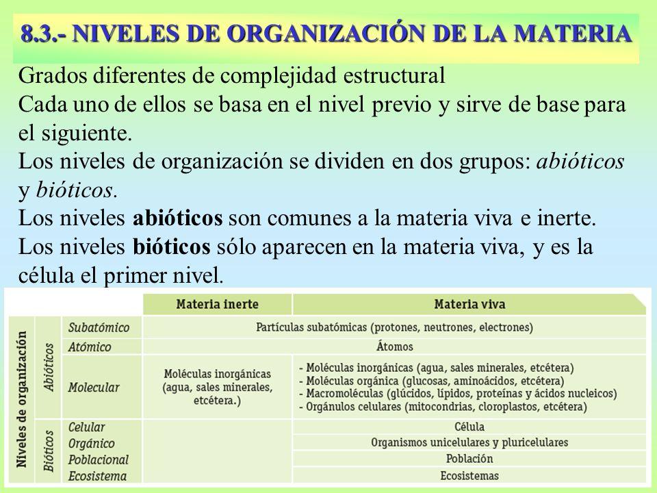 8.9.- SALES MINERALES:LOCALIZACIÓN FORMASPRECIPITADASDISOCIADAS O DISUELTAS EJEMPLOS CARBONATOS FOSFATOS CATIONES: Na +,K +, Ca + +,Mg + + ANIONES: Cl -, SO 4 =, HCO 3 -, CO 3 =, HPO 4, = PO 4 3- FUNCIONES ESTRUCTURAL: Conchas, caparazones, esqueletos ESPECÍFICAS GENERALES Son P.I.I.
