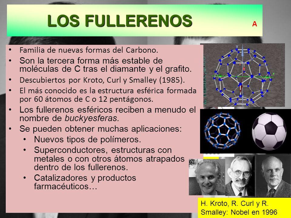 Andre Geim y Konstantin Novoselov, nobel en 2010 LOS FULLERENOS LOS FULLERENOS A R. Buckminster Fuller: Cúpulas geodésicas Familia de nuevas formas de