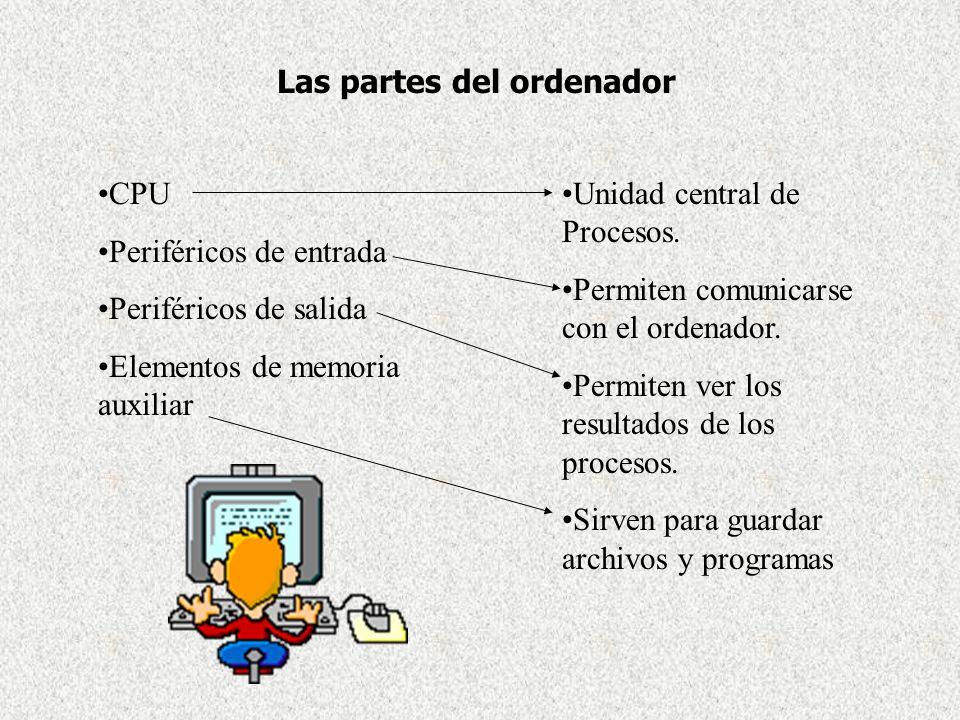Las partes del ordenador CPU Periféricos de entrada Periféricos de salida Elementos de memoria auxiliar Unidad central de Procesos.