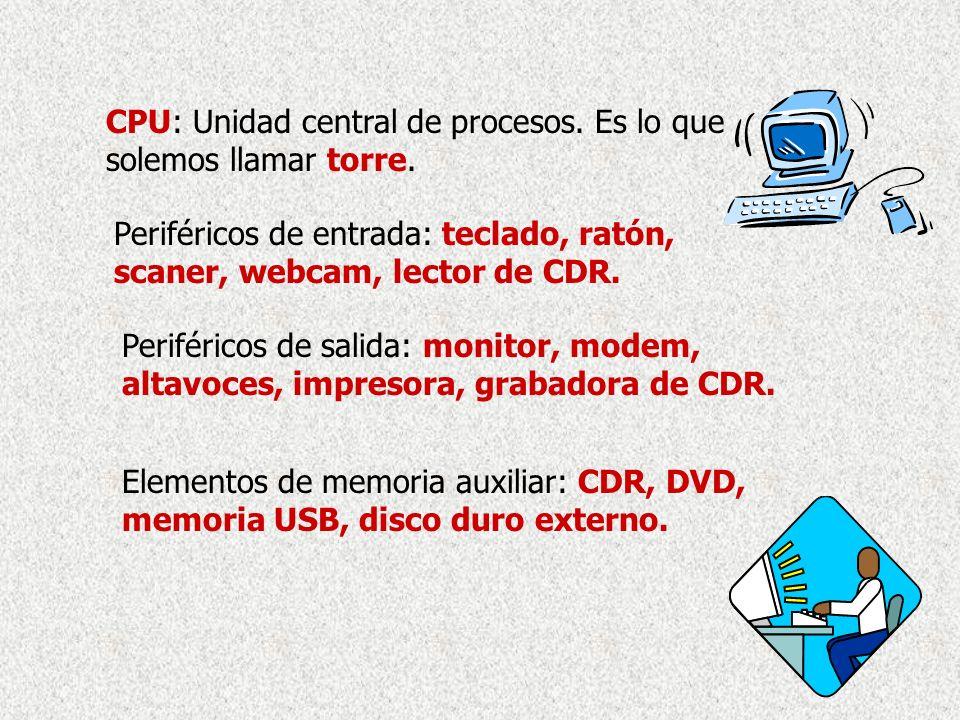 CPU: Unidad central de procesos.Es lo que solemos llamar torre.