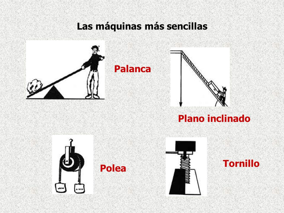 Las máquinas más sencillas Palanca Plano inclinado Polea Tornillo