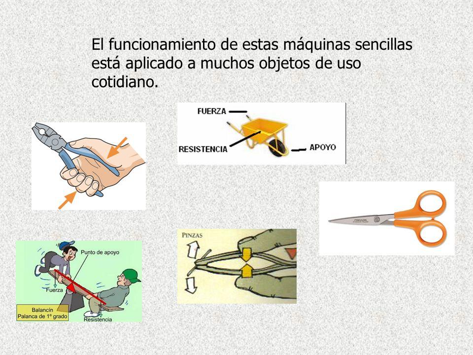 El funcionamiento de estas máquinas sencillas está aplicado a muchos objetos de uso cotidiano.