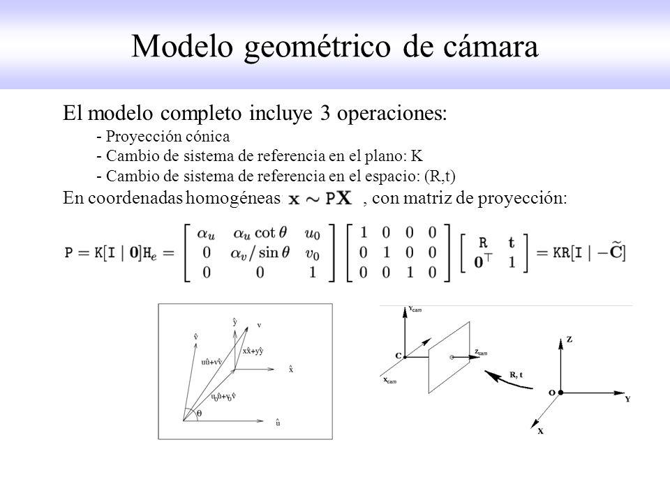 El modelo completo incluye 3 operaciones: - Proyección cónica - Cambio de sistema de referencia en el plano: K - Cambio de sistema de referencia en el espacio: (R,t) En coordenadas homogéneas:, con matriz de proyección: Modelo geométrico de cámara