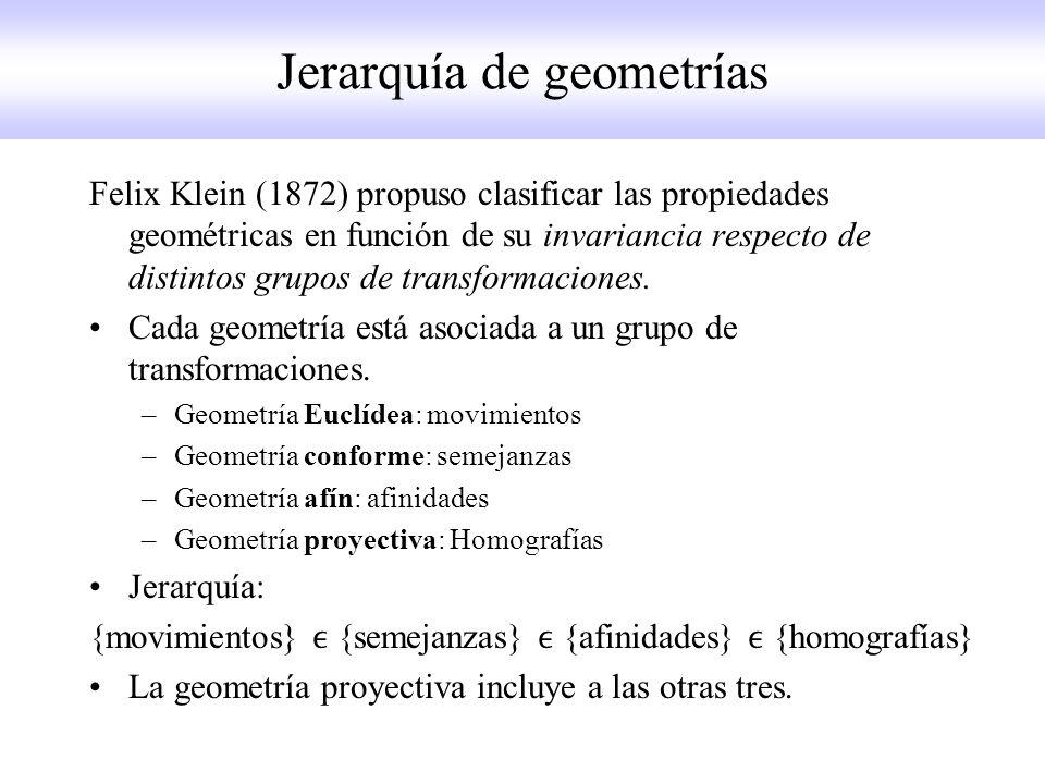 Jerarquía de geometrías Felix Klein (1872) propuso clasificar las propiedades geométricas en función de su invariancia respecto de distintos grupos de transformaciones.