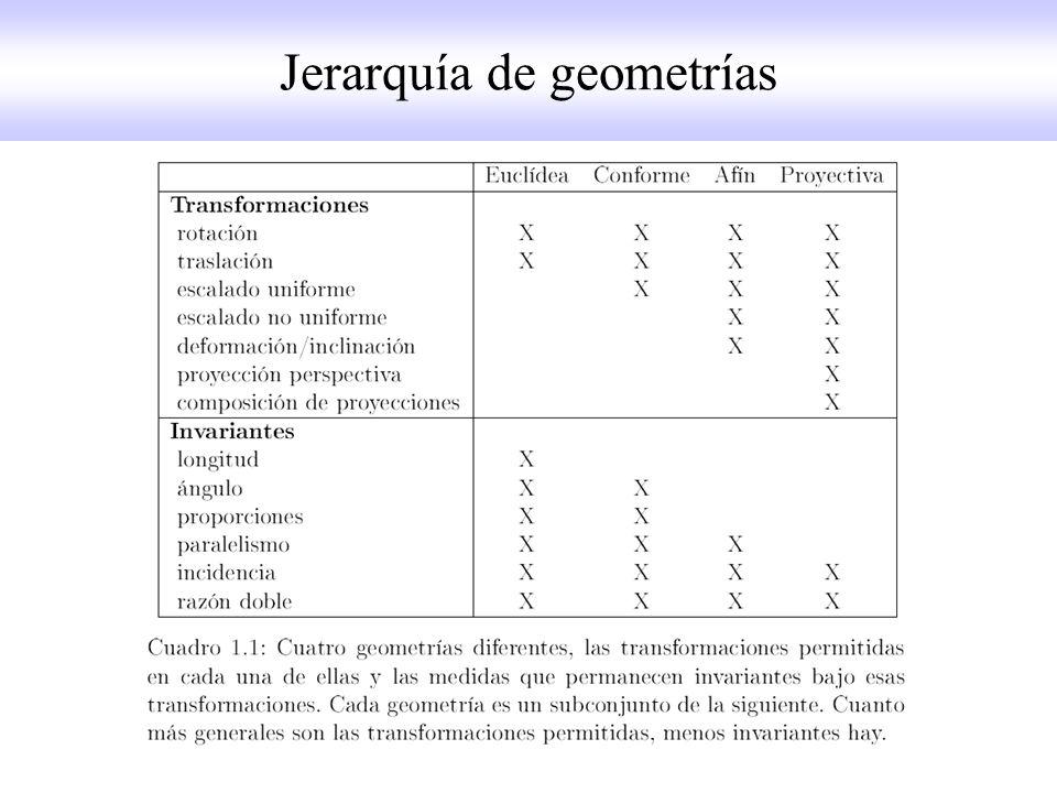 El modelo más general de transformación proyectiva entre dos planos es una homografía.