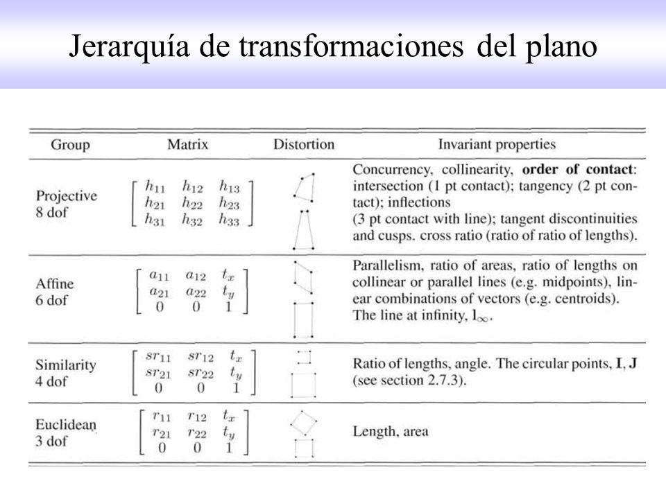 Ejemplo: transformación entre un plano del espacio y el plano de la imagen.