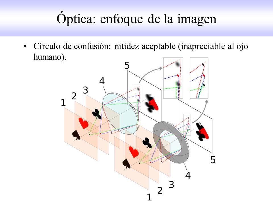 Óptica: enfoque de la imagen Círculo de confusión: nitidez aceptable (inapreciable al ojo humano).