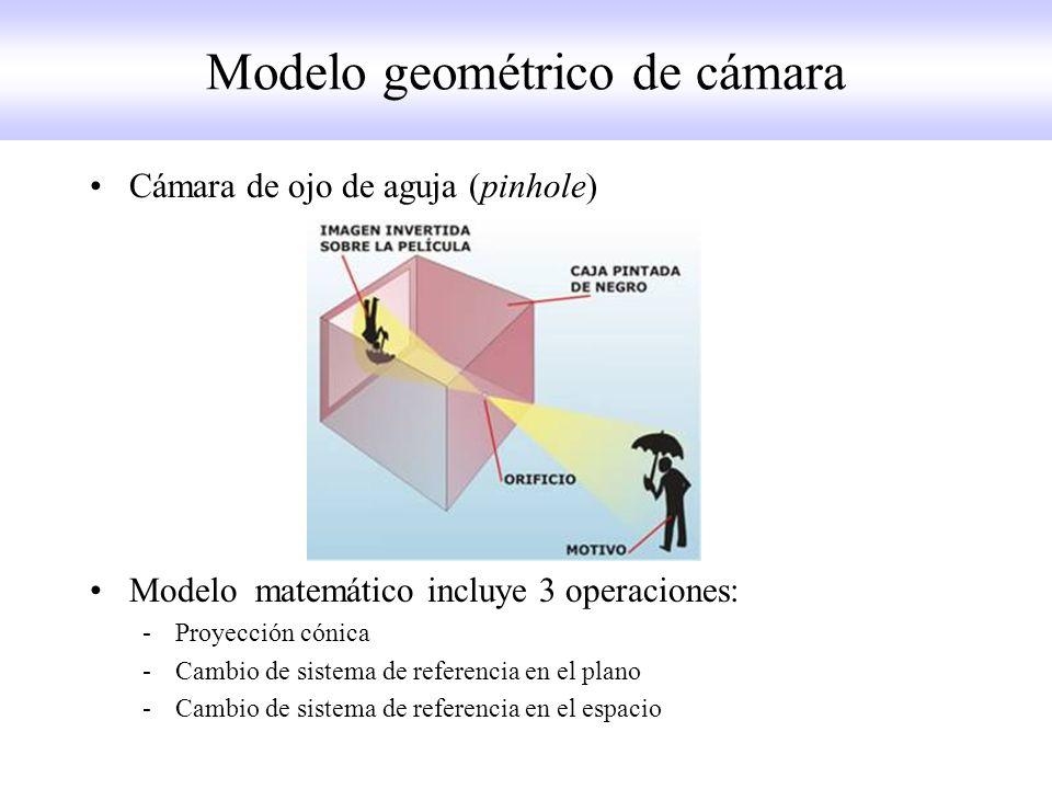 Proyección cónica (perspectiva) Elementos del modelo de cámara con de ojo de aguja (pinhole): Plano (virtual) de la imagen : plano de proyección Centro de la proyección C (centro óptico o foco): pinhole.