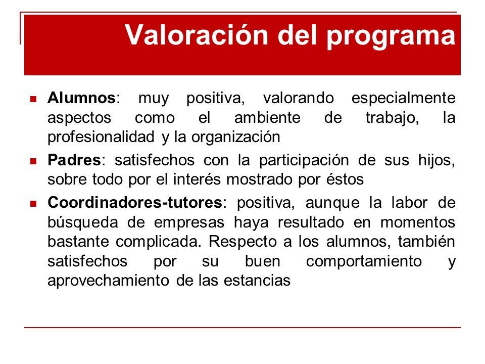 Valoración del programa Alumnos: muy positiva, valorando especialmente aspectos como el ambiente de trabajo, la profesionalidad y la organización Padr