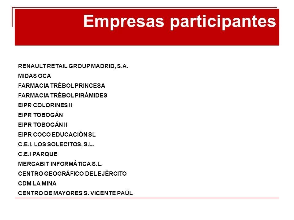 Empresas participantes RENAULT RETAIL GROUP MADRID, S.A. MIDAS OCA FARMACIA TRÉBOL PRINCESA FARMACIA TRÉBOL PIRÁMIDES EIPR COLORINES II EIPR TOBOGÁN E