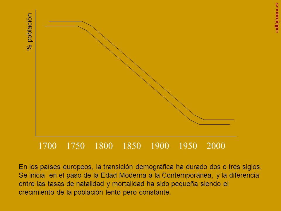 coll@uma.es % población En los países europeos, la transición demográfica ha durado dos o tres siglos.