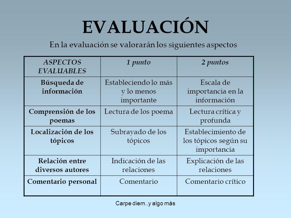 Carpe diem..y algo más EVALUACIÓN En la evaluación se valorarán los siguientes aspectos ASPECTOS EVALUABLES 1 punto2 puntos Búsqueda de información Es