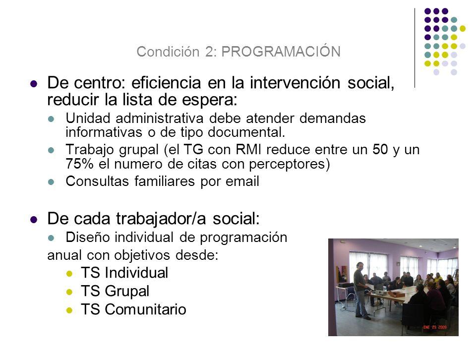 De centro: eficiencia en la intervención social, reducir la lista de espera: Unidad administrativa debe atender demandas informativas o de tipo docume