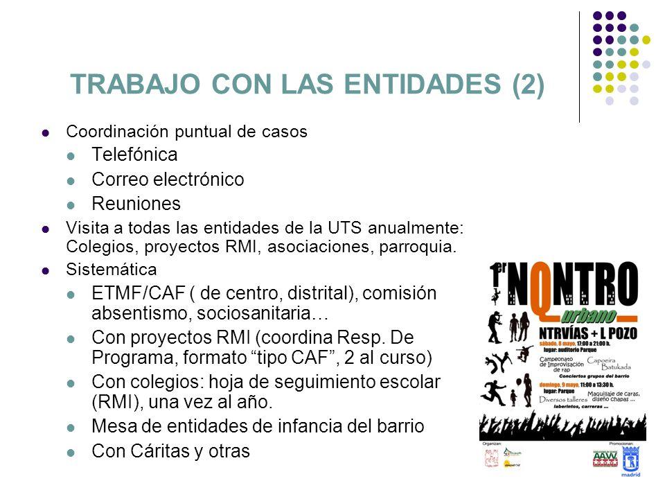TRABAJO CON LAS ENTIDADES (2) Coordinación puntual de casos Telefónica Correo electrónico Reuniones Visita a todas las entidades de la UTS anualmente: