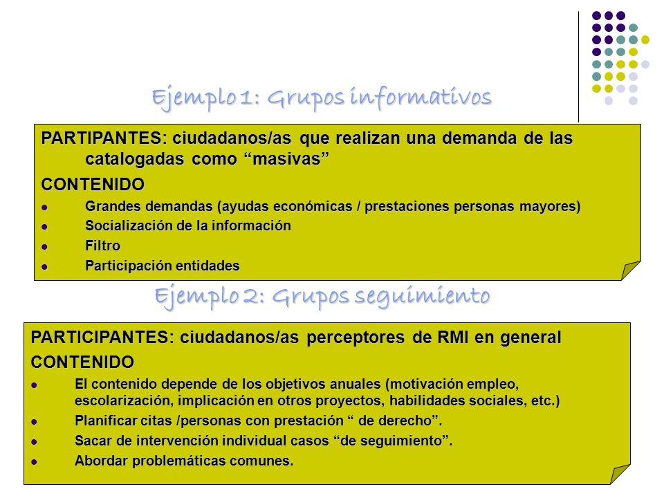 Ejemplo 2: Grupos seguimiento Ejemplo 1: Grupos informativos PARTIPANTES: ciudadanos/as que realizan una demanda de las catalogadas como masivas CONTE