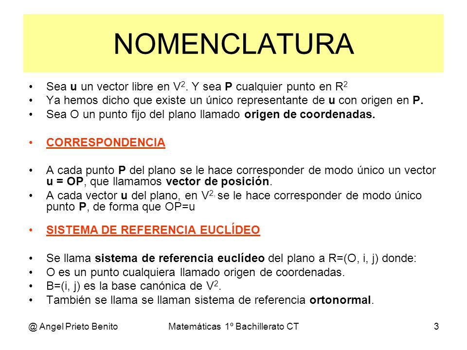 @ Angel Prieto BenitoMatemáticas 1º Bachillerato CT4 b=(- 2, 2) Vector de posición Un vector con origen o punto de aplicación en el origen de coordenadas O(0,0) y extremo un punto P(a,b) cualquiera del plano, se llama vector de posición del punto P.