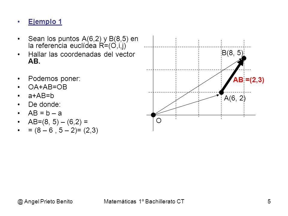 @ Angel Prieto BenitoMatemáticas 1º Bachillerato CT6 Ejemplo 2 Sean los puntos A(4,0) y B(8,-6) en la referencia euclídea R=(O,i,j) Hallar las coordenadas del vector AB.