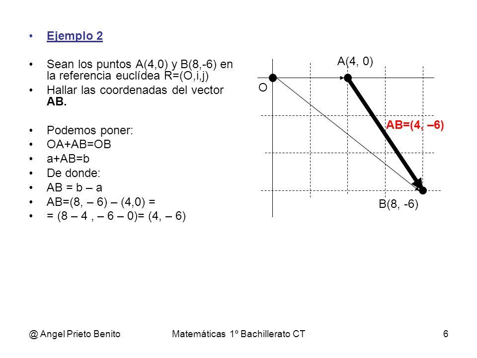 @ Angel Prieto BenitoMatemáticas 1º Bachillerato CT7 Ejemplo 3 Un vector fijo tiene su origen en el punto A(5, 2) y sus coordenadas son (- 3, - 4).