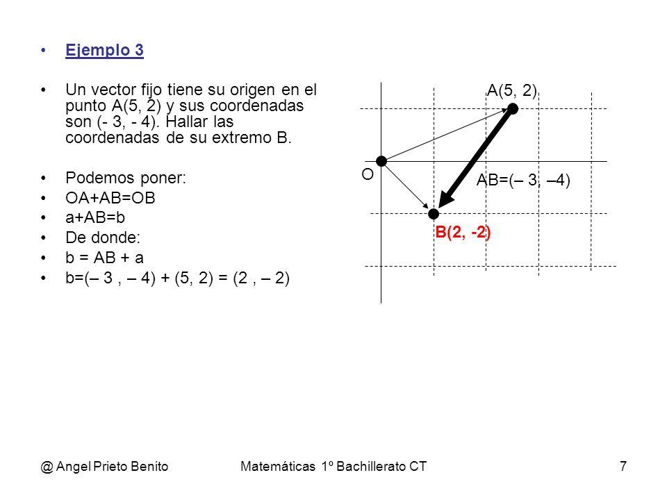@ Angel Prieto BenitoMatemáticas 1º Bachillerato CT7 Ejemplo 3 Un vector fijo tiene su origen en el punto A(5, 2) y sus coordenadas son (- 3, - 4). Ha