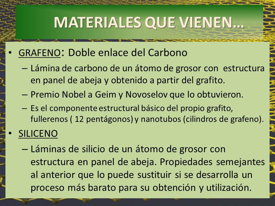 GRAFENO : Doble enlace del Carbono – Lámina de carbono de un átomo de grosor con estructura en panel de abeja y obtenido a partir del grafito.