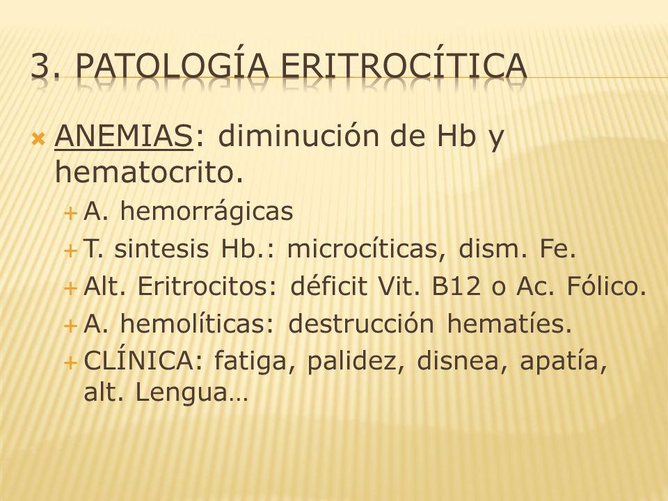 ANEMIAS: diminución de Hb y hematocrito. A. hemorrágicas T. sintesis Hb.: microcíticas, dism. Fe. Alt. Eritrocitos: déficit Vit. B12 o Ac. Fólico. A.