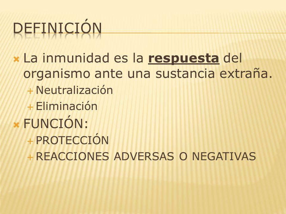 La inmunidad es la respuesta del organismo ante una sustancia extraña. Neutralización Eliminación FUNCIÓN: PROTECCIÓN REACCIONES ADVERSAS O NEGATIVAS