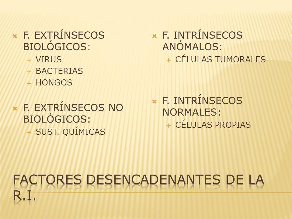 F. EXTRÍNSECOS BIOLÓGICOS: VIRUS BACTERIAS HONGOS F. EXTRÍNSECOS NO BIOLÓGICOS: SUST. QUÍMICAS F. INTRÍNSECOS ANÓMALOS: CÉLULAS TUMORALES F. INTRÍNSEC