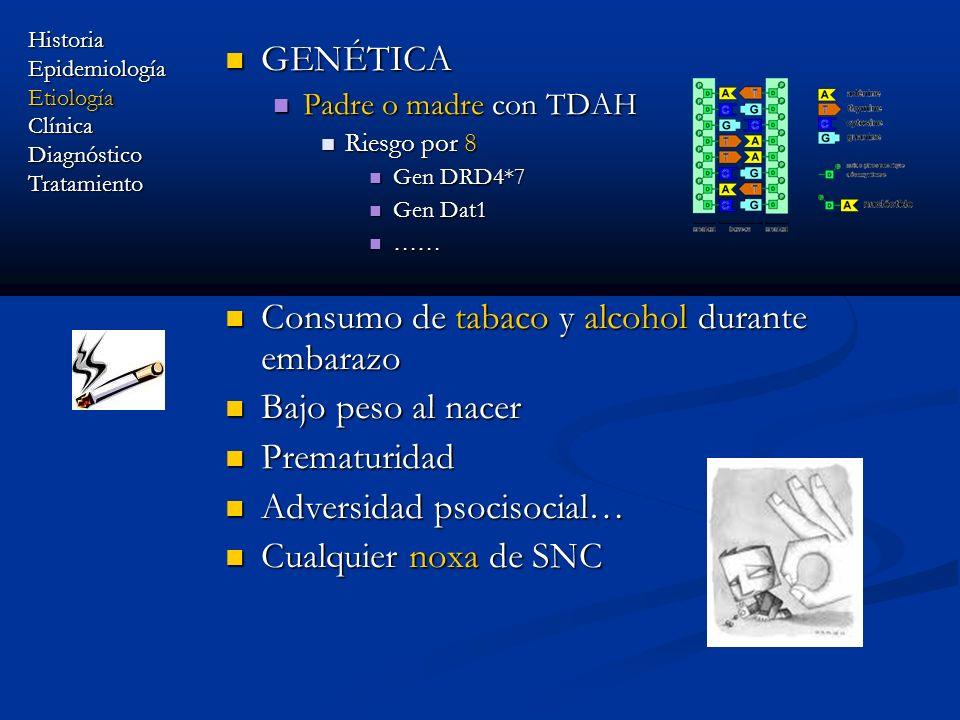 GENÉTICA GENÉTICA Padre o madre con TDAH Padre o madre con TDAH Riesgo por 8 Riesgo por 8 Gen DRD4*7 Gen DRD4*7 Gen Dat1 Gen Dat1 …… …… Consumo de tab