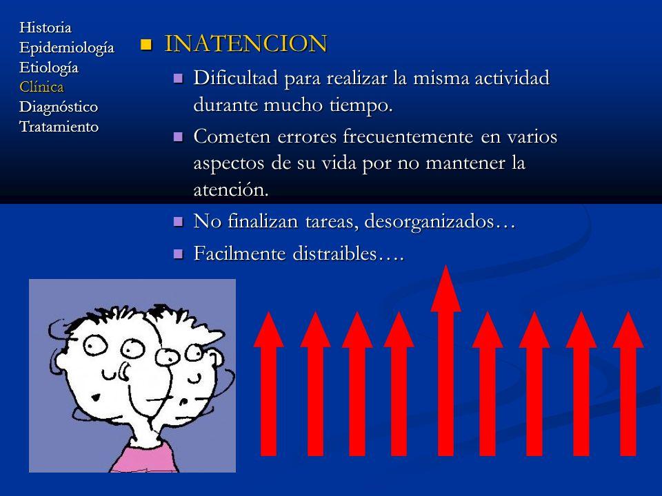 INATENCION INATENCION Dificultad para realizar la misma actividad durante mucho tiempo. Dificultad para realizar la misma actividad durante mucho tiem