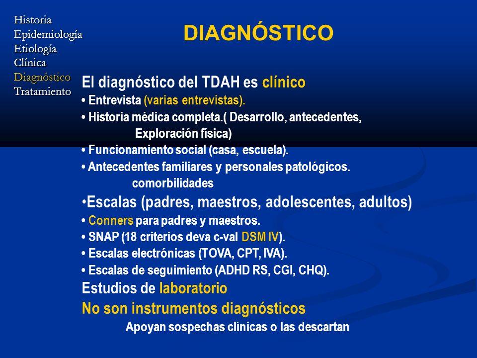 El diagnóstico del TDAH es clínico Entrevista (varias entrevistas). Historia médica completa.( Desarrollo, antecedentes, Exploración física) Funcionam