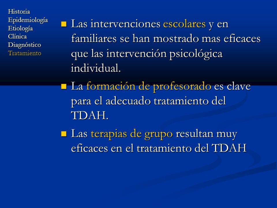 Las intervenciones escolares y en familiares se han mostrado mas eficaces que las intervención psicológica individual. Las intervenciones escolares y