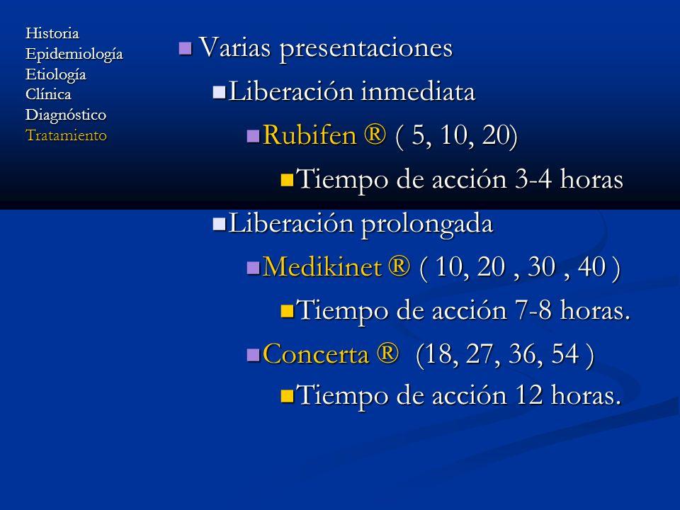 Varias presentaciones Varias presentaciones Liberación inmediata Liberación inmediata Rubifen ® ( 5, 10, 20) Rubifen ® ( 5, 10, 20) Tiempo de acción 3