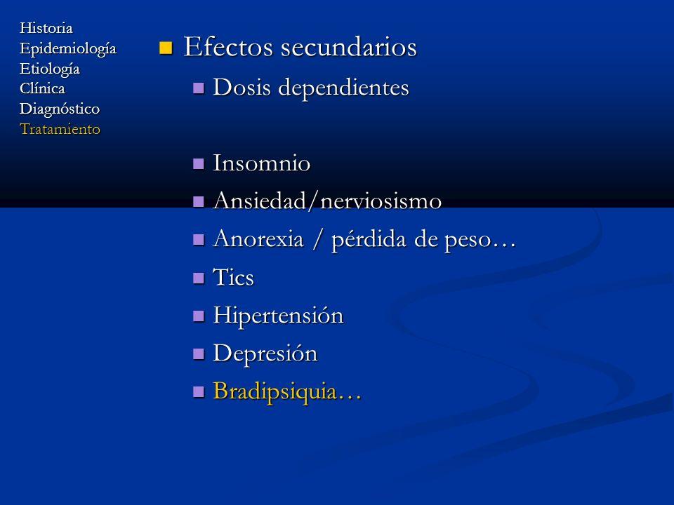 Efectos secundarios Efectos secundarios Dosis dependientes Dosis dependientes Insomnio Insomnio Ansiedad/nerviosismo Ansiedad/nerviosismo Anorexia / p