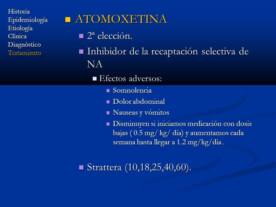 ATOMOXETINA ATOMOXETINA 2ª elección. 2ª elección. Inhibidor de la recaptación selectiva de NA Inhibidor de la recaptación selectiva de NA Efectos adve