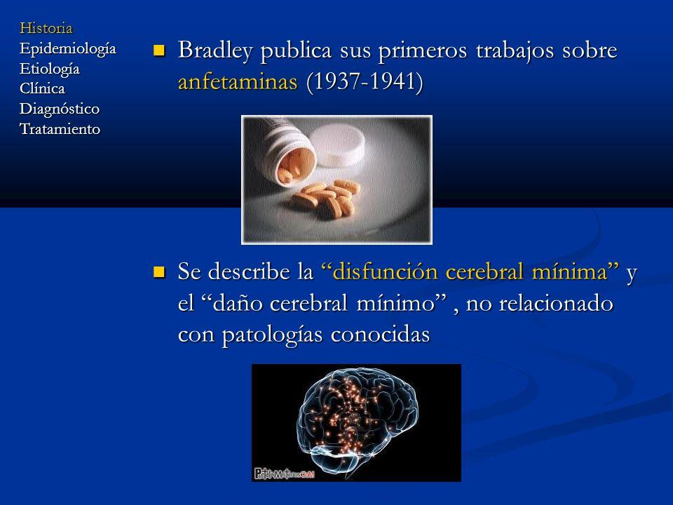 Daño cerebral mínimo Trastorno por déficit de atención con hiperactividad DSM III-R Primera descripción Sindrómica Disfunción cerebral mínima Trastorno por déficit de atención c/s hiperactividad DSM-III Reacción hiperquinética de la infancia DSM II Trastorno por déficit de atención con hiperactividad DSM IV 1902193019601968198019871994 HistoriaEpidemiologíaEtiologíaClínicaDiagnósticoTratamiento