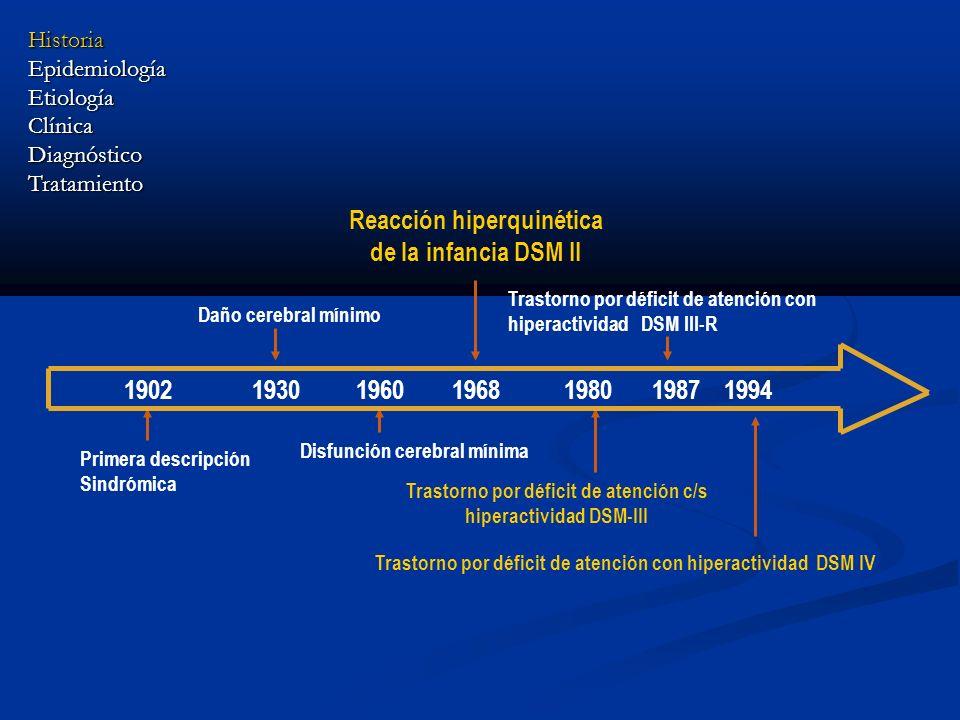Daño cerebral mínimo Trastorno por déficit de atención con hiperactividad DSM III-R Primera descripción Sindrómica Disfunción cerebral mínima Trastorn