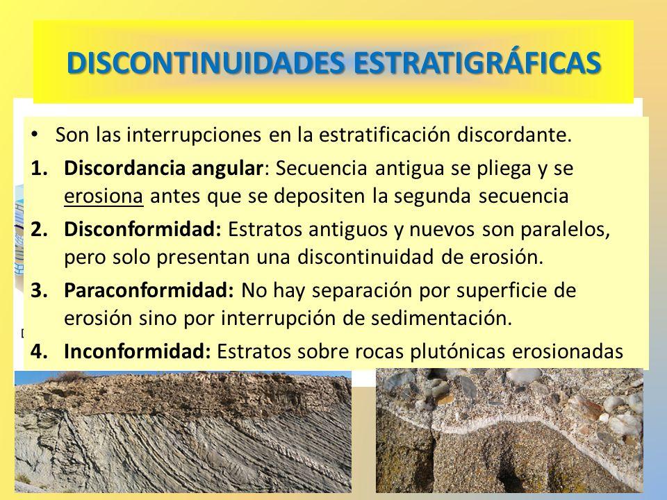 DISCONTINUIDADES ESTRATIGRÁFICAS Son las interrupciones en la estratificación discordante. 1.Discordancia angular: Secuencia antigua se pliega y se er