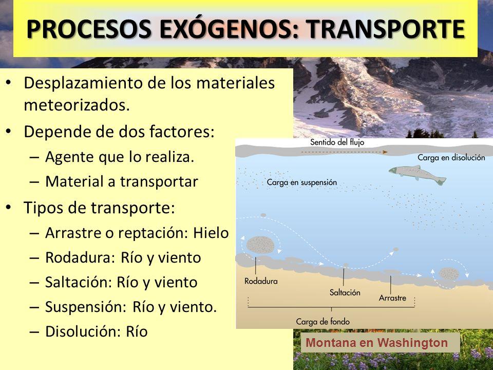 PROCESOS EXÓGENOS: TRANSPORTE Desplazamiento de los materiales meteorizados. Depende de dos factores: – Agente que lo realiza. – Material a transporta
