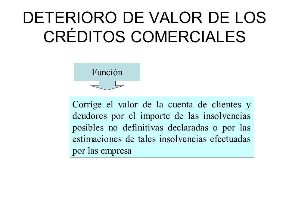 DETERIORO DE VALOR DE LOS CRÉDITOS COMERCIALES Corrige el valor de la cuenta de clientes y deudores por el importe de las insolvencias posibles no definitivas declaradas o por las estimaciones de tales insolvencias efectuadas por las empresa Función