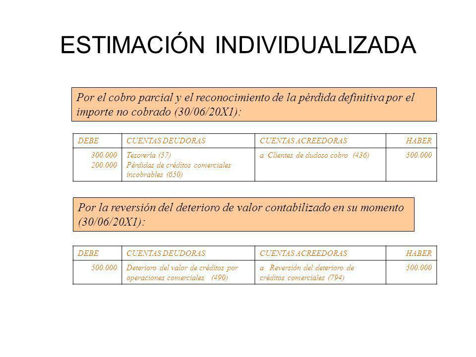 ESTIMACIÓN INDIVIDUALIZADA Por el cobro parcial y el reconocimiento de la pérdida definitiva por el importe no cobrado (30/06/20X1): Por la reversión del deterioro de valor contabilizado en su momento (30/06/20X1): DEBECUENTAS DEUDORASCUENTAS ACREEDORASHABER 300.000 200.000 Tesorería (57) Pérdidas de créditos comerciales incobrables (650) a Clientes de dudoso cobro (436)500.000 DEBECUENTAS DEUDORASCUENTAS ACREEDORASHABER 500.000Deterioro del valor de créditos por operaciones comerciales (490) a Reversión del deterioro de créditos comerciales (794) 500.000